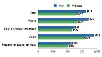 Womens empowerment - Wikipedia